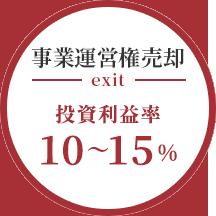 事業運営権売却 投資利益率 10~15%